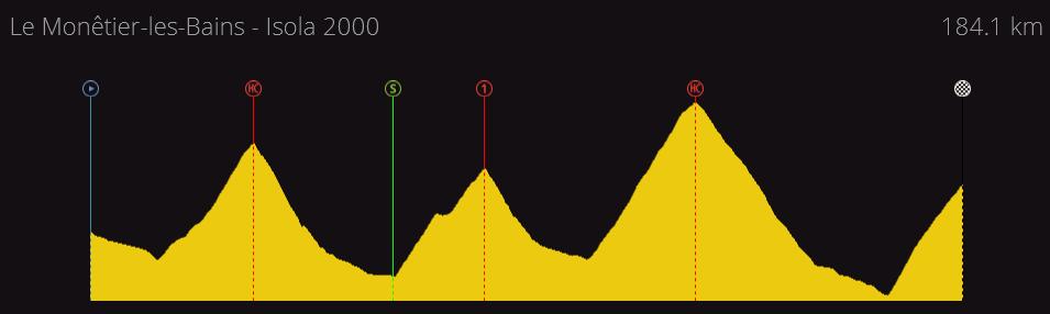 Tour de France | 2.WT | (22/04-14/05) 43cfa776f46c49a82489840df9fc13e8