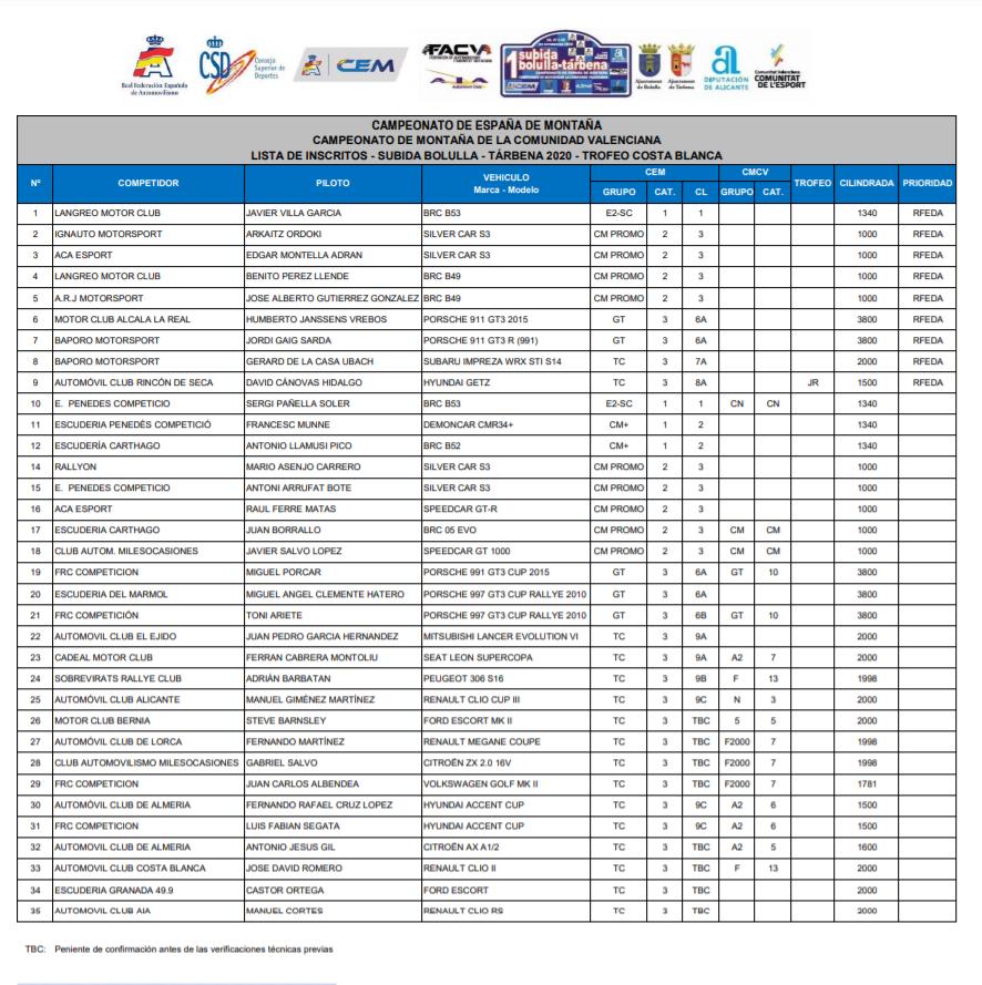 Campeonatos de Montaña Nacionales e Internacionales (FIA European Hillclimb, Berg Cup, BHC, CIVM, CFM...) - Página 37 4418d204120361f1565073ff06c58378