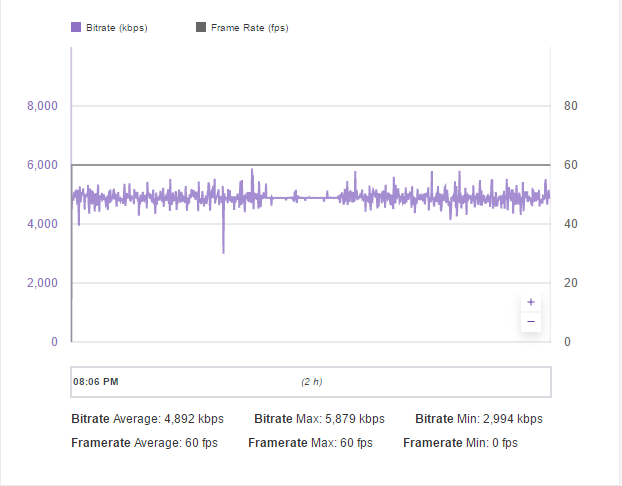 Question / Help - OBS Disconnecting Me From My Internet