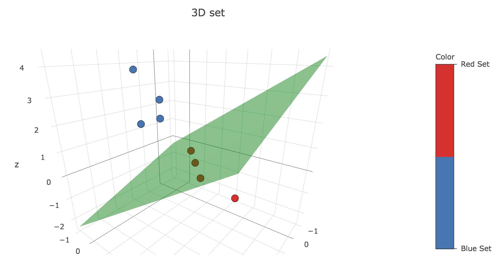 Figure 1.b.2.