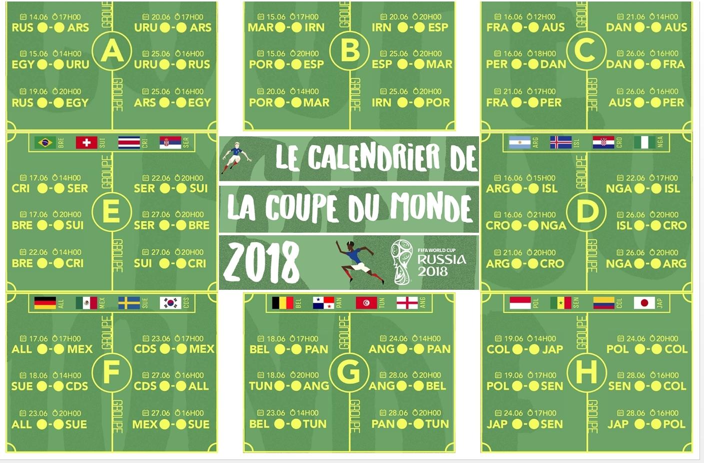 Pronostiquez sur la coupe du monde 2018 - Coupe du monde resultats ...