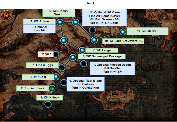 Forum - Gameplay Help and Discussion - Fast Leveling Guide