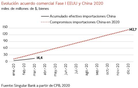 Impacto económico del Covid-19 en España: diferencias entre CCAA 480146ab1984b5a7376bbfdb19e73229