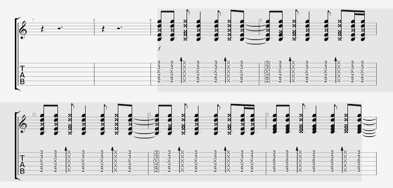 How To Properly Read This Guitar Tab Ie When Should I Strum Up