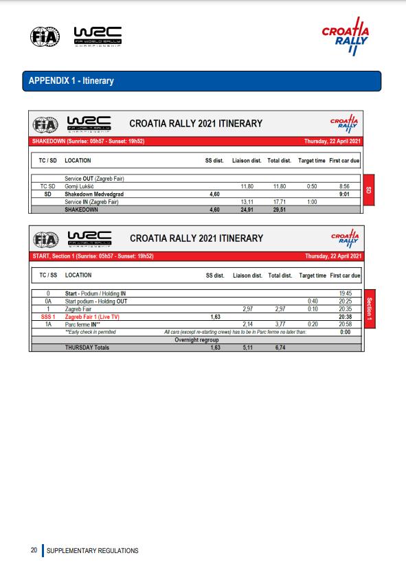 World Rally Championship: Temporada 2021  - Página 15 4ce1e82de17463c176fef6f1d2295b7e
