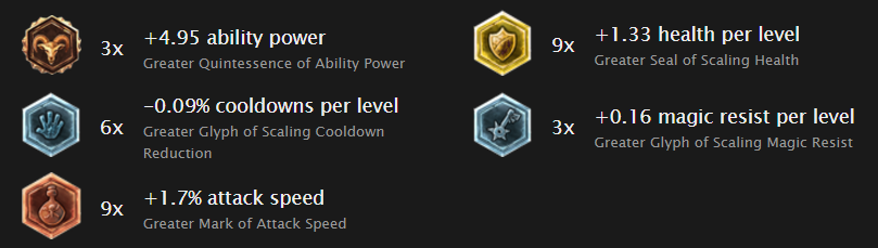 Sejuani Builds And Runes