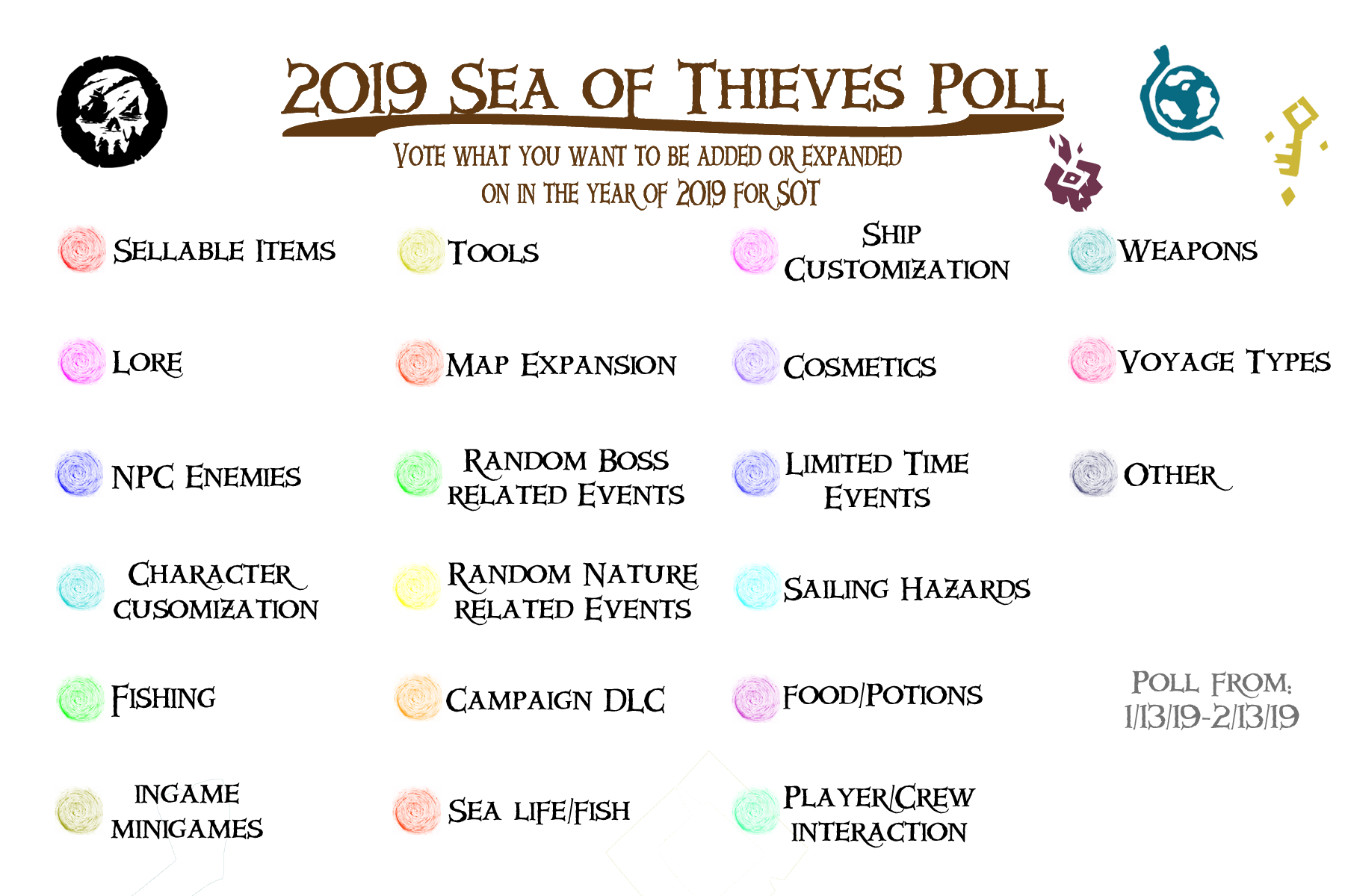 Vote what content comes in 2019 Sea of Thieves!~ POLL COMPLETE | Sea