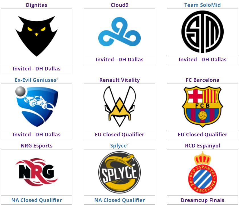 El RCD Espanyol, entre los clasificados par al fase final de DreamHack Pro Circuit Valencia. Fuente: https://liquipedia.net/rocketleague/DreamHack/Pro_Circuit/2019/Valencia