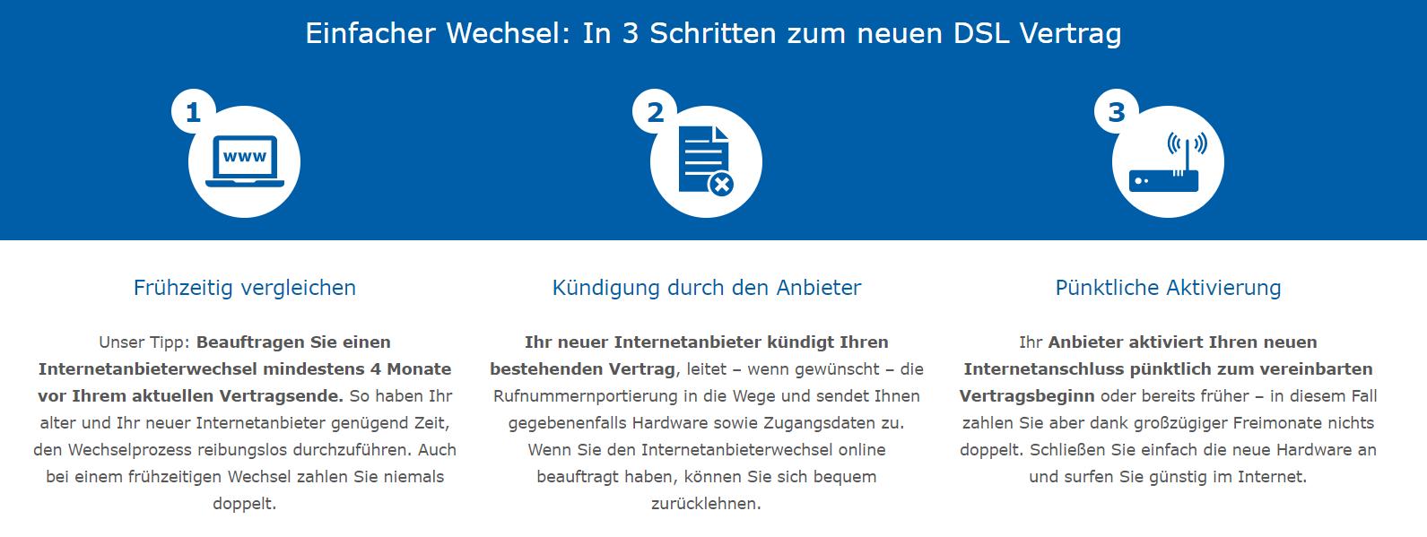 ISP (Internet Service Provier) Wechsel in 3 einfachen Schritten - Infografik
