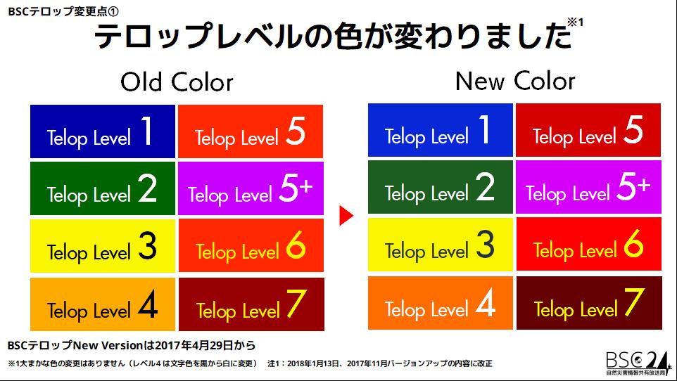 テロップレベルの色が変わりました