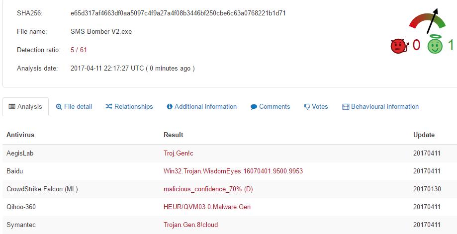 CounterStrike cn Database - Leaked, Download! | RaidForums