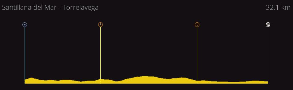 Vuelta a España Junior | 2.U25 | (03/04-10/04) 553968c83dfaeb65e33f9bf238a57bd1