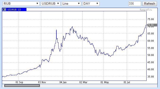 Цена нефти марки Brent упала до $44,51 за баррель - Цензор.НЕТ 6856