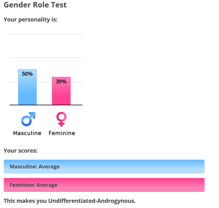 loveuality and Gender Role Tests