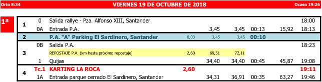 CERA: 39º Rallye Blendio Santander - Cantabria [19-20 Octubre] 582a9a358baa1688c1bd4be1862ccd27