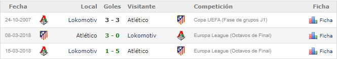 UCL 19/20 Grupo D; 2º Partido: Lokomotiv de Moscú vs Atlético de Madrid (Martes 1 Oct. /21:00) 59a3c72fc5ccd5ad9b76bf1c3621df77