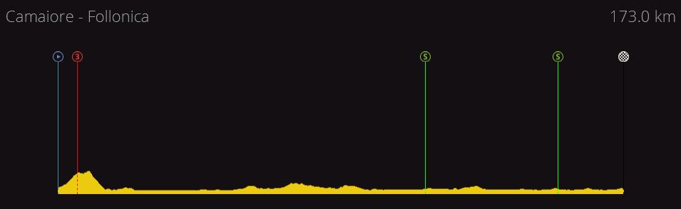 Tirreno - Adriatico | 2.HC | (24/03-30/03) 59fcbf7a7a2e0a553b726e02f3961c89
