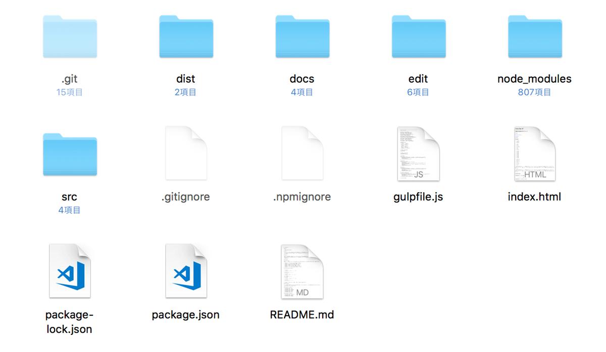 Macの隠しファイル・フォルダを表示 画像
