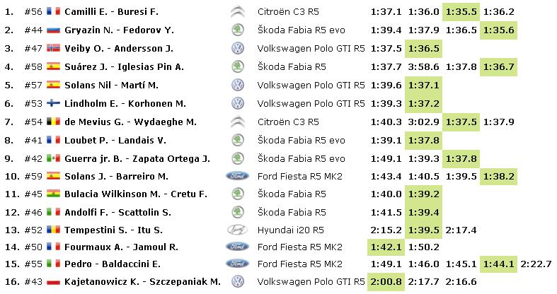 WRC: 55º RallyRACC Catalunya - Costa Daurada - Rally de España [24-27 Octubre] - Página 5 5a95edb9ca8e2dd0b8848d187c5a01fa