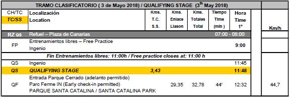 ERC + CERA: 42º Rallye Islas Canarias [3-5 Mayo] 5abc0c86cb3659861df43b1f98982cd0