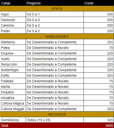 Registro de Canjes - Página 5 5b75e7dd271a979058857386b60b05e0