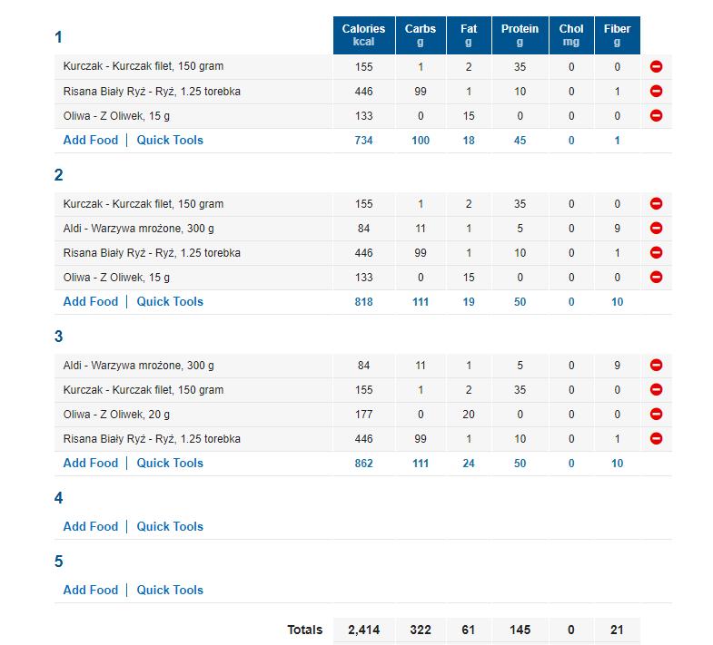 Dieta 2400 kcal przykładowy jadłospis na tydzień dla mężczyzn