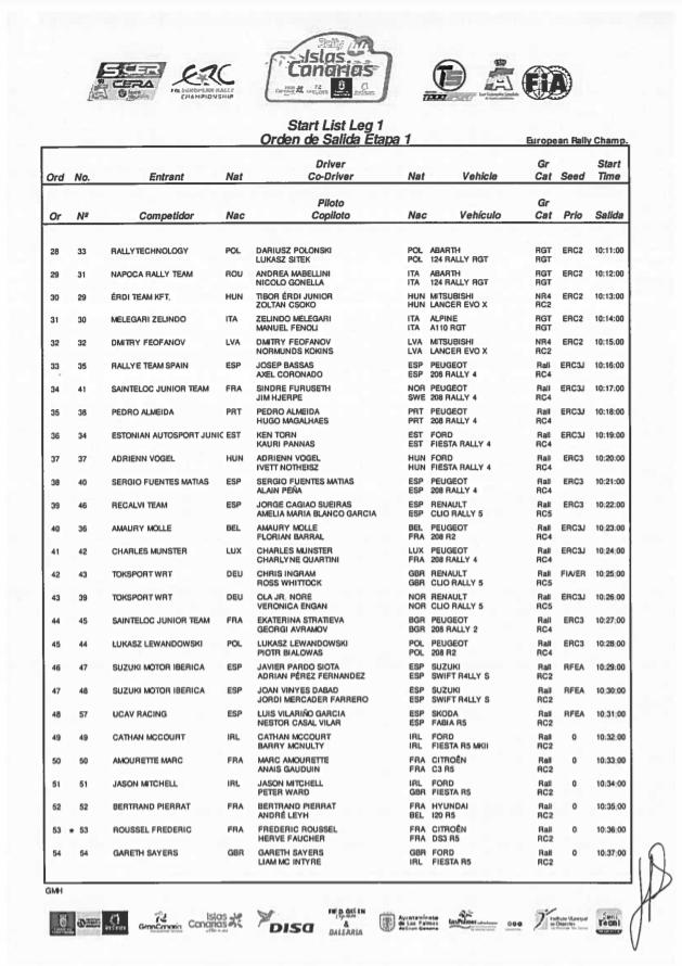 ERC + SCER + CERA: 44º Rallye Islas Canarias [26-28 Noviembre] - Página 3 5bd1a38a7757c9f2948587519969fc28