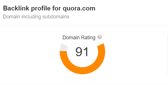 Domain Rating de Quora (DR QUORA)