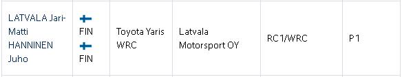 World Rally Championship: Temporada 2020 - Página 2 5d3867c7a297e0559c5c055d631b2146