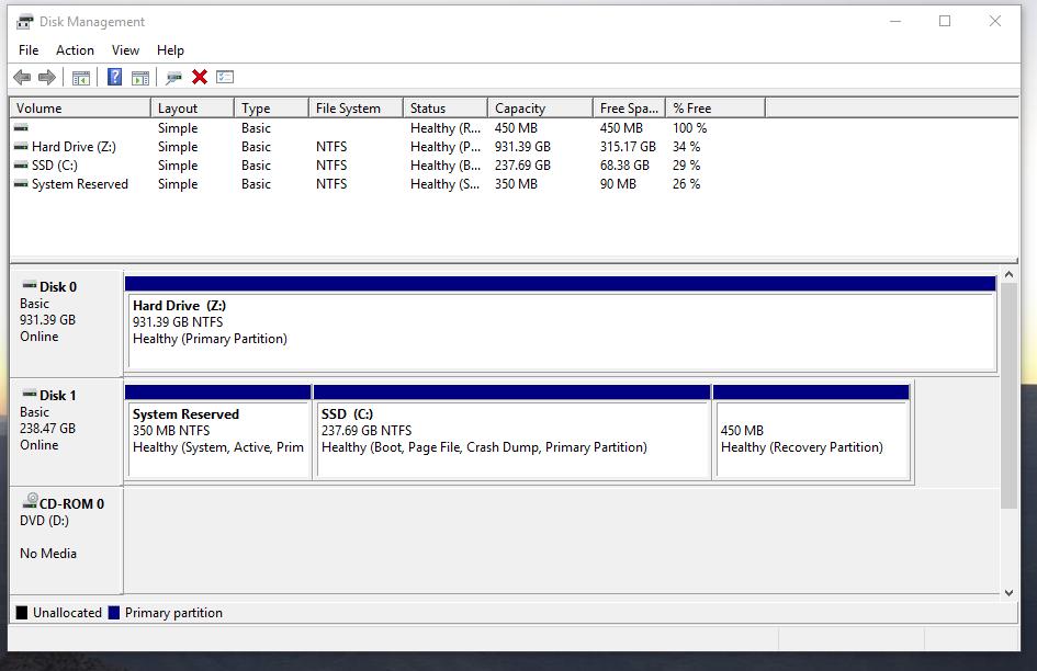 ubuntu] Ideal setup for SSD & HDD?