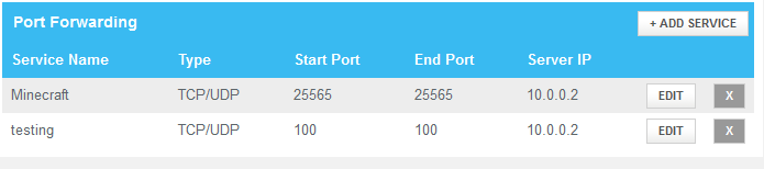 NanoCore] Port forwarding not working