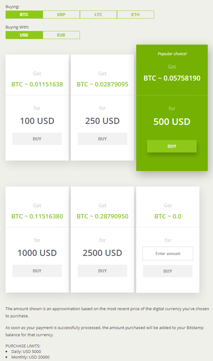 Bitcoin credit card limit is litecoin the new bitcoin ccuart Gallery