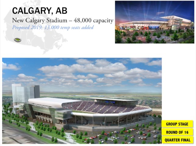 The Official Calgary Flames New Arena Thread Flames Talk Calgary Flames Community