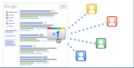 Come aggiungere il bottone Google +1 al tuo blog WordPress