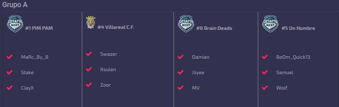 Equipos que formarán el Grupo A de la fase de grupos y sus respectivos jugadores.