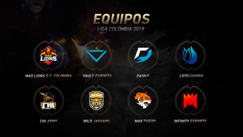 Equipos confirmados para la LVP Colombia de 2019