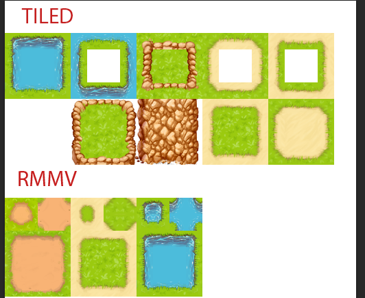Auto-Tiles in Tiled : Parallax Mapping made easier | RPG