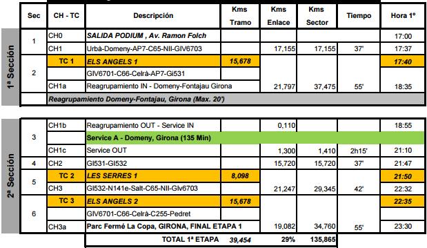 CERVH + ERCH: 68º Rallye Costa Brava [13-14 Marzo] 638c87a010d3bc821612ad7f57e7417d