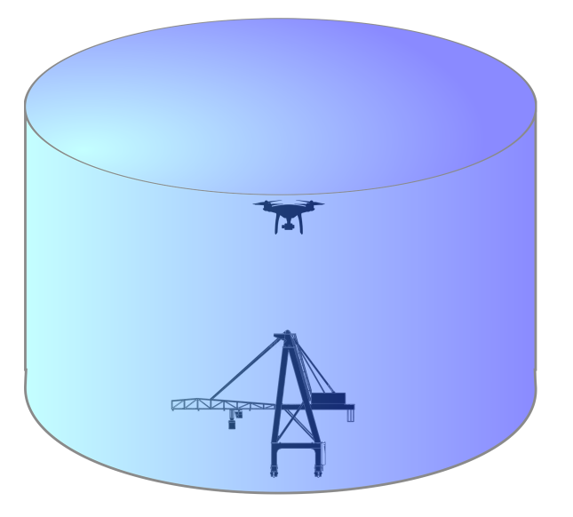 91d46151b ... inside an imaginary cylinder (with the crane in the center) that has a  diameter of 800  and a height of 675  AGL. Am I correct   No FAA waiver  required