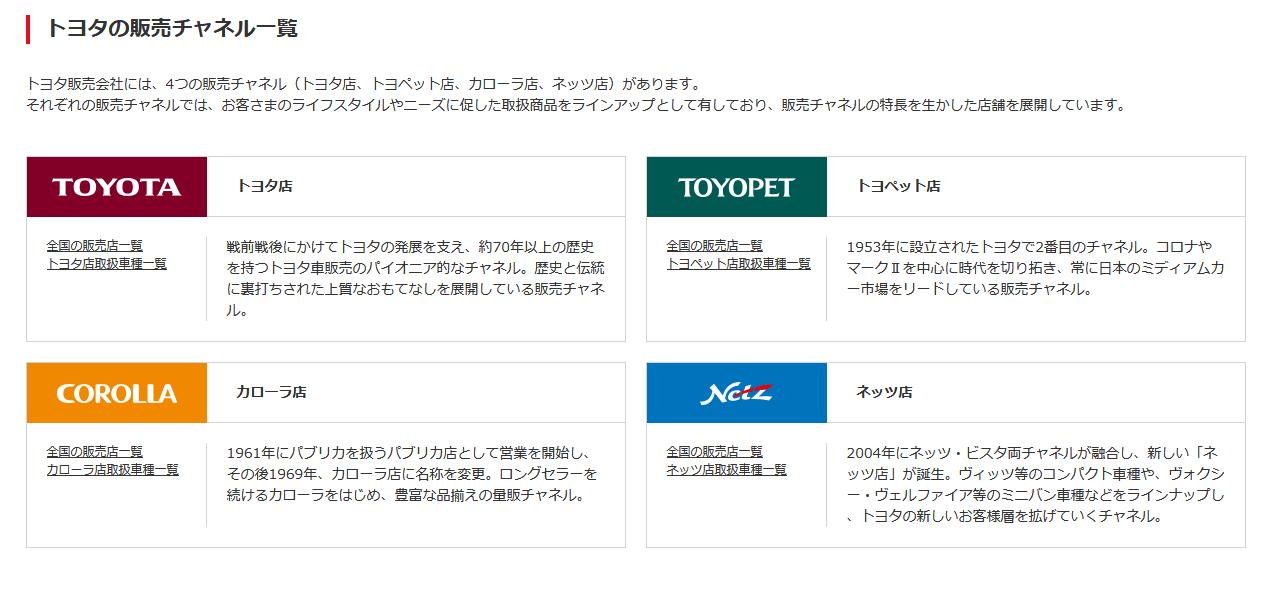 【TOYOTA】カローラスポーツ Part10【COROLLA】 YouTube動画>2本 ->画像>53枚