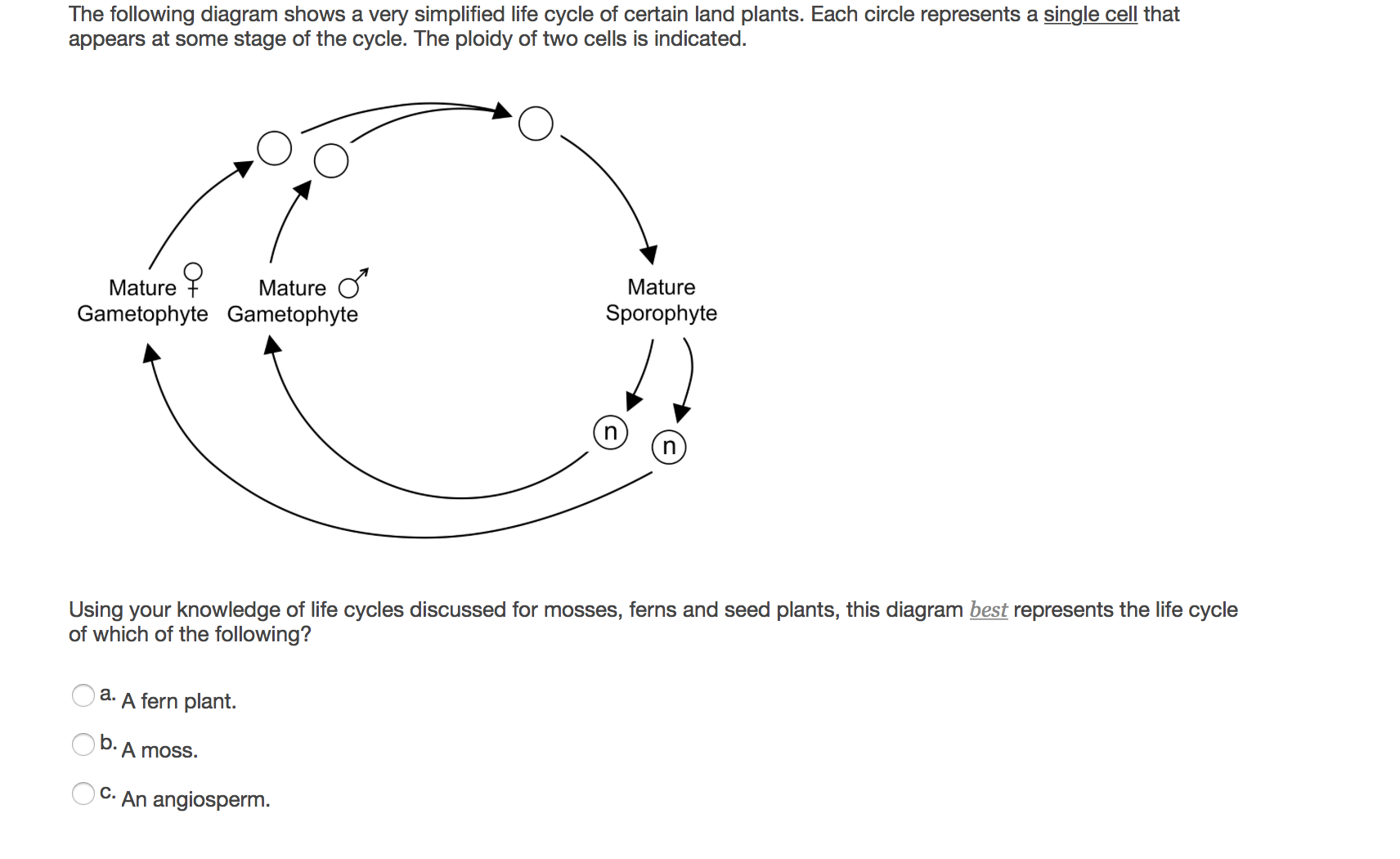 Solved the following diagram shows a very simplified life question the following diagram shows a very simplified life cycle of certain land plants each circle repr pooptronica Images