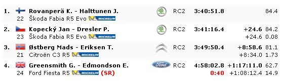 WRC: Rallye d'Italia - Sardegna [13-16 Junio] - Página 6 6941b51e68d2c87f5b9b3acb746483af