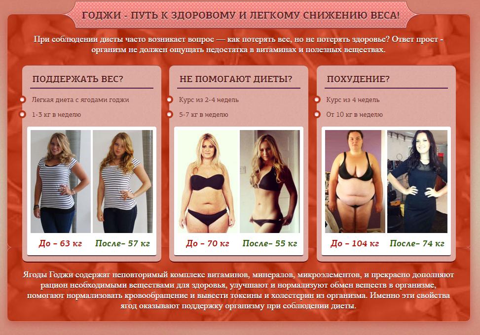 Ягоды годжи реальное похудение
