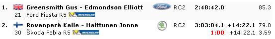 WRC: 87º Rallye Automobile de Monte-Carlo [22-27 de Enero] - Página 16 6cc232a965d12e78ed3923c4b8520df3