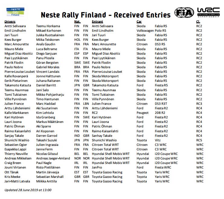 World Rally Championship: Temporada 2019 - Página 30 6e78152e0fdace41cc21d8e802d79c2e