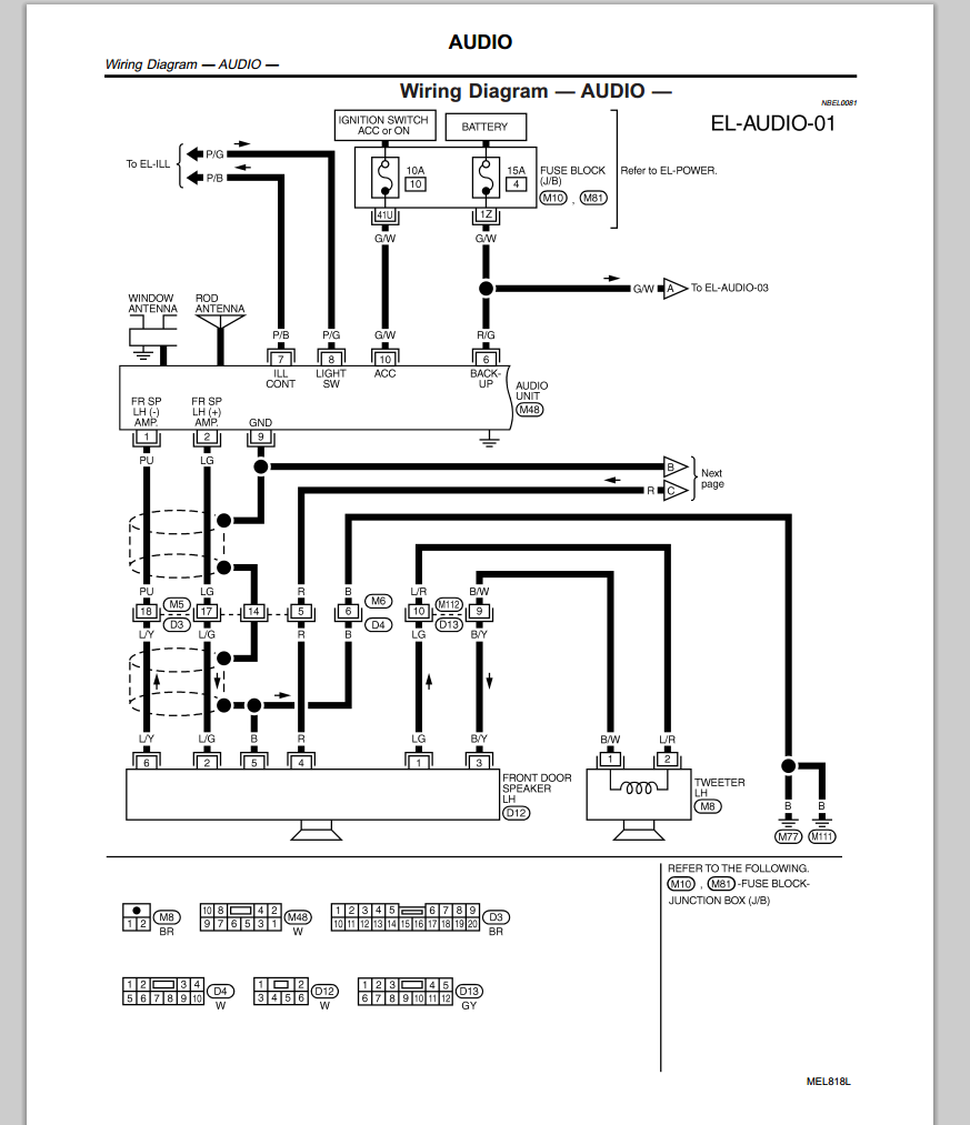 2001 Infiniti Qx4 Wiring Diagram. 2001 infiniti qx4 fuse box diagram  circuit wiring diagrams. 2001 infiniti qx4 replacing speakers nissan forum.  i need a window wiring diagram for an infiniti 2002 qx4.A.2002-acura-tl-radio.info. All Rights Reserved.