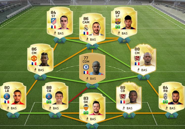 fifa team
