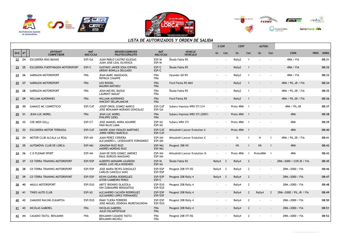 SCER + CERT: 10º Rallye Tierras Altas de Lorca [23-24 Abril] - Página 2 6f8f1ac3ae6e9933205f094786d4cae2