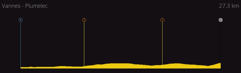 Tour de France | 2.WT | (22/04-14/05) 7008b0dec928b1ab56ac789b733d5163