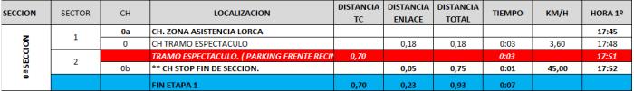 SCER + CERT: IX Rallye Tierras Altas de Lorca [6-7 Marzo] 704b0b9db1c85ca6b13c3ccc6e042584
